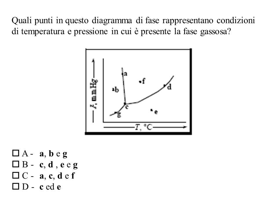 Quali punti in questo diagramma di fase rappresentano condizioni di temperatura e pressione in cui è presente la fase gassosa.