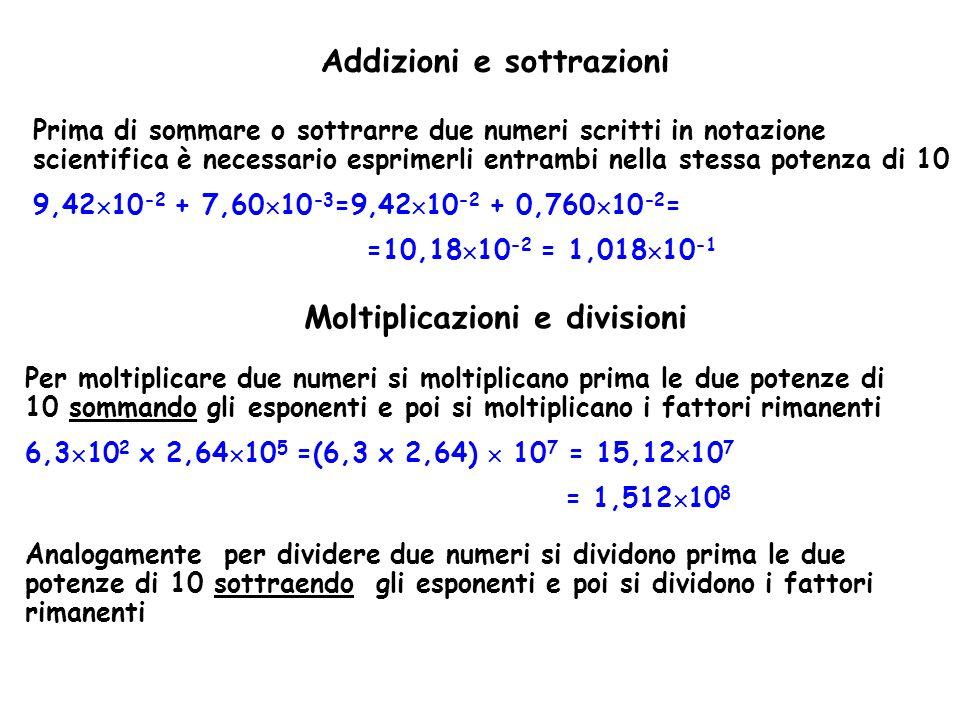 Addizioni e sottrazioni Prima di sommare o sottrarre due numeri scritti in notazione scientifica è necessario esprimerli entrambi nella stessa potenza di 10 9,42 10 -2 + 7,60 10 -3 =9,42 10 -2 + 0,760 10 -2 = =10,18 10 -2 = 1,018 10 -1 Moltiplicazioni e divisioni Per moltiplicare due numeri si moltiplicano prima le due potenze di 10 sommando gli esponenti e poi si moltiplicano i fattori rimanenti 6,3 10 2 x 2,64 10 5 =(6,3 x 2,64) 10 7 = 15,12 10 7 = 1,512 10 8 Analogamente per dividere due numeri si dividono prima le due potenze di 10 sottraendo gli esponenti e poi si dividono i fattori rimanenti