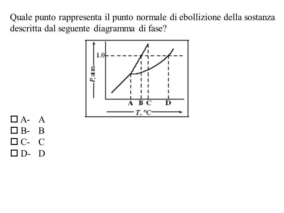 Quale punto rappresenta il punto normale di ebollizione della sostanza descritta dal seguente diagramma di fase.