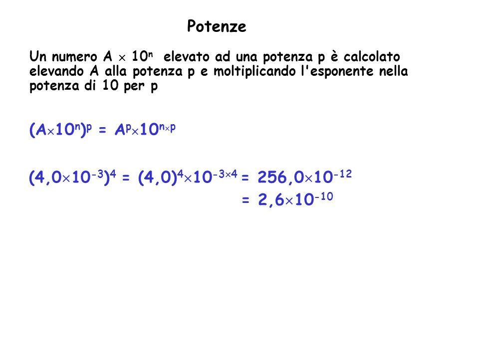 Potenze Un numero A 10 n elevato ad una potenza p è calcolato elevando A alla potenza p e moltiplicando l esponente nella potenza di 10 per p (A 10 n ) p = A p 10 n p (4,0 10 -3 ) 4 = (4,0) 4 10 -3 4 = 256,0 10 -12 = 2,6 10 -10