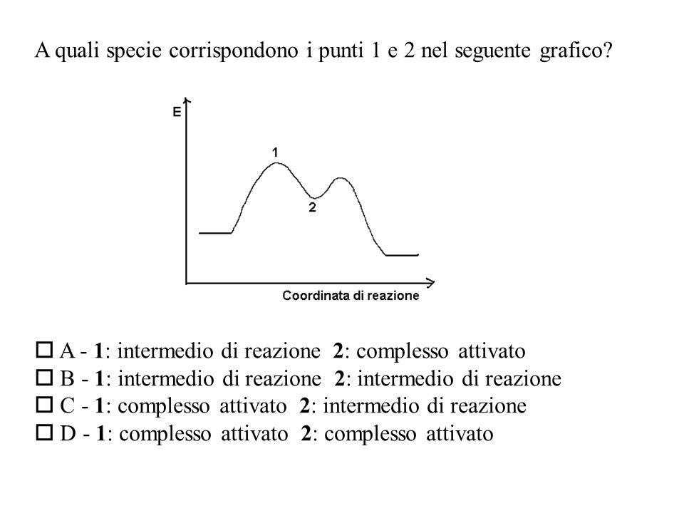 A quali specie corrispondono i punti 1 e 2 nel seguente grafico.