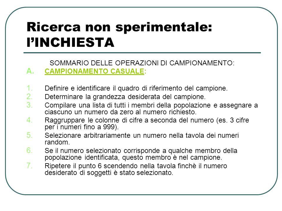 Ricerca non sperimentale: lINCHIESTA SOMMARIO DELLE OPERAZIONI DI CAMPIONAMENTO: A.