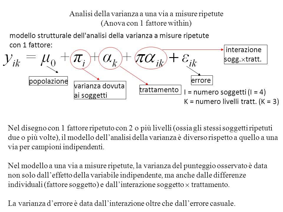 Analisi della varianza a una via a misure ripetute (Anova con 1 fattore within) modello strutturale dell'analisi della varianza a misure ripetute con