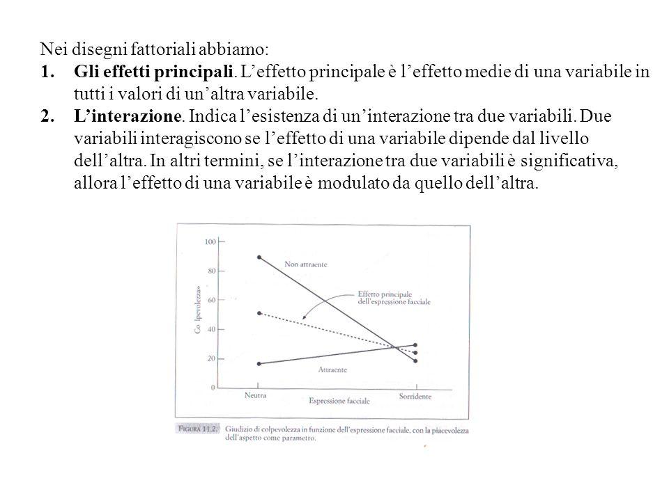 Nei disegni fattoriali abbiamo: 1.Gli effetti principali. Leffetto principale è leffetto medie di una variabile in tutti i valori di unaltra variabile
