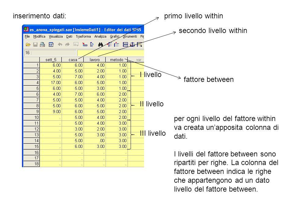 inserimento dati:primo livello within secondo livello within fattore between per ogni livello del fattore within va creata unapposita colonna di dati.