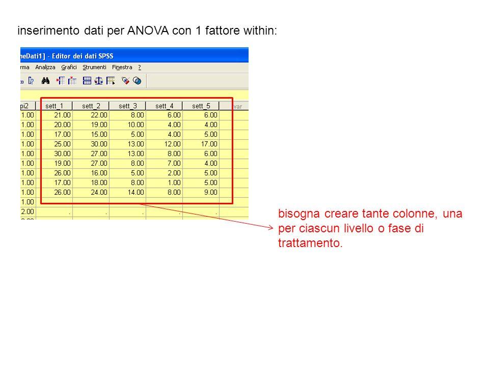 inserimento dati per ANOVA con 1 fattore within: bisogna creare tante colonne, una per ciascun livello o fase di trattamento.