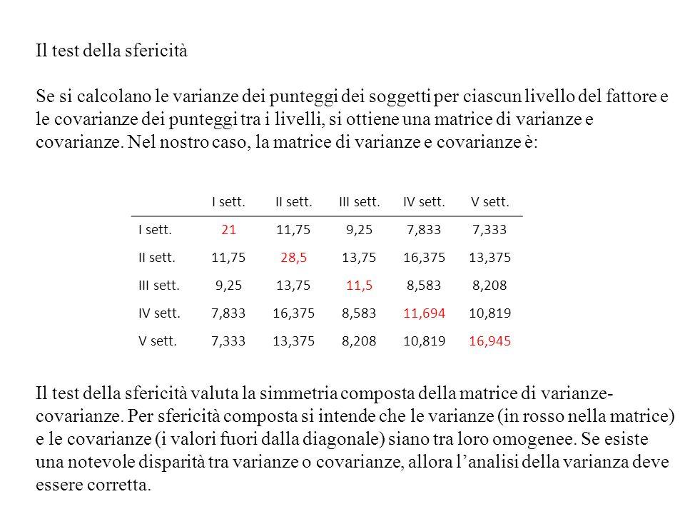 Il test della sfericità Se si calcolano le varianze dei punteggi dei soggetti per ciascun livello del fattore e le covarianze dei punteggi tra i livel