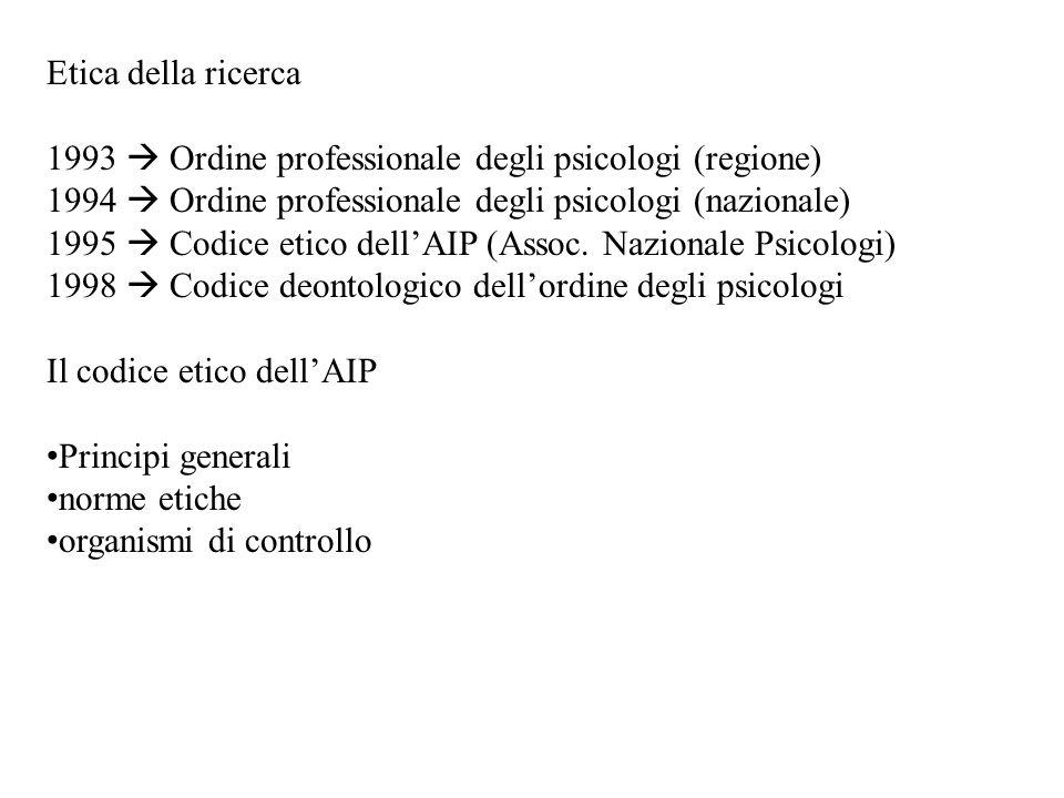 Etica della ricerca 1993 Ordine professionale degli psicologi (regione) 1994 Ordine professionale degli psicologi (nazionale) 1995 Codice etico dellAIP (Assoc.