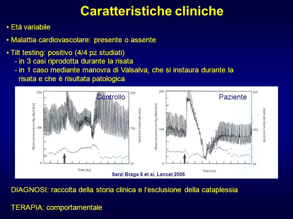 Età variabile Malattia cardiovascolare: presente o assente Tilt testing: positivo (4/4 pz studiati) - in 3 casi riprodotta durante la risata - in 1 ca