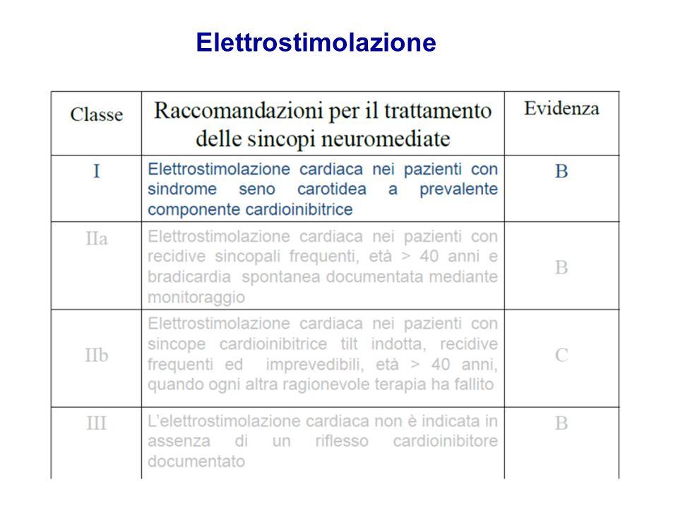 Elettrostimolazione