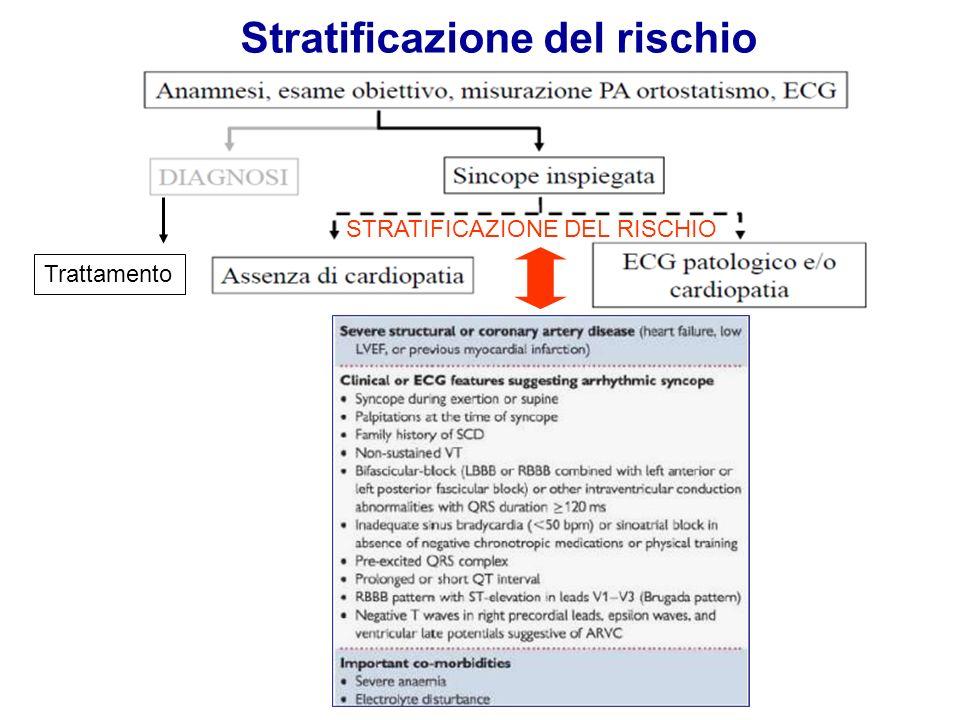 Stratificazione del rischio Trattamento STRATIFICAZIONE DEL RISCHIO