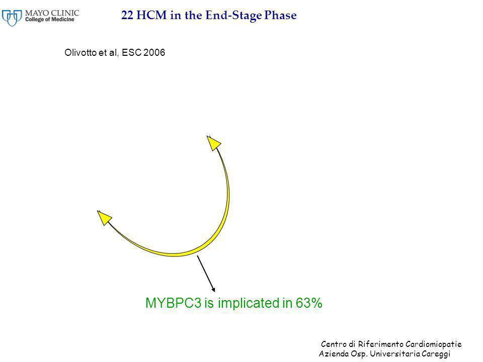 MYBPC3 is implicated in 63% 22 HCM in the End-Stage Phase Olivotto et al, ESC 2006 Centro di Riferimento Cardiomiopatie Azienda Osp. Universitaria Car