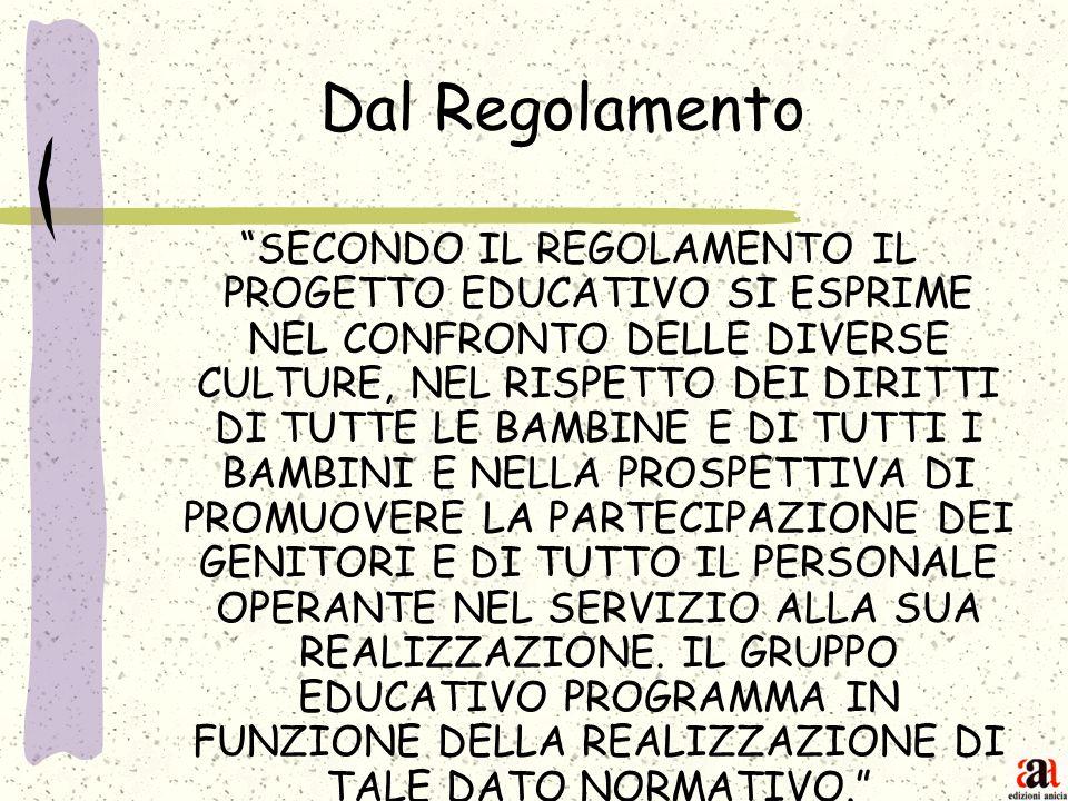 Bibliografia Bulgarelli, N., Restucia Saitta, L.