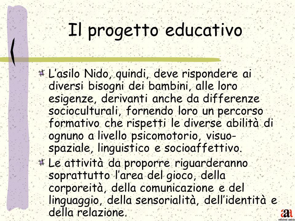 Il progetto educativo Lasilo Nido, quindi, deve rispondere ai diversi bisogni dei bambini, alle loro esigenze, derivanti anche da differenze sociocult