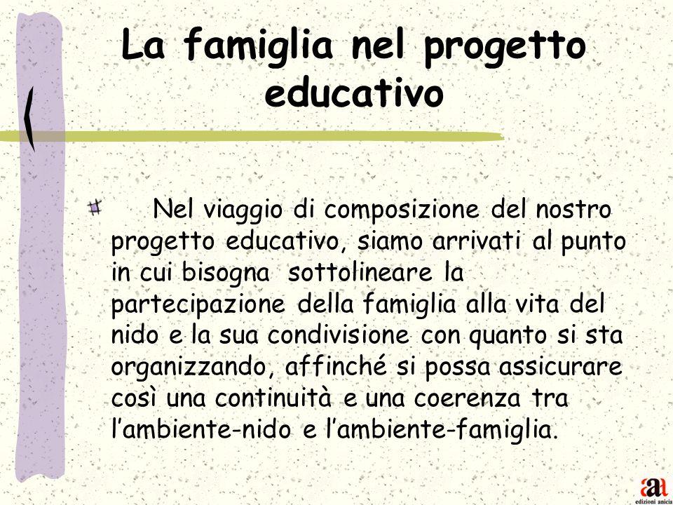 La famiglia nel progetto educativo Nel viaggio di composizione del nostro progetto educativo, siamo arrivati al punto in cui bisogna sottolineare la p