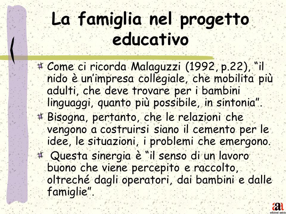 La famiglia nel progetto educativo Come ci ricorda Malaguzzi (1992, p.22), il nido è unimpresa collegiale, che mobilita più adulti, che deve trovare p
