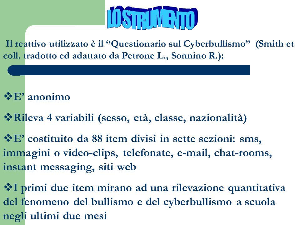 Il reattivo utilizzato è il Questionario sul Cyberbullismo (Smith et coll. tradotto ed adattato da Petrone L., Sonnino R.): E anonimo Rileva 4 variabi