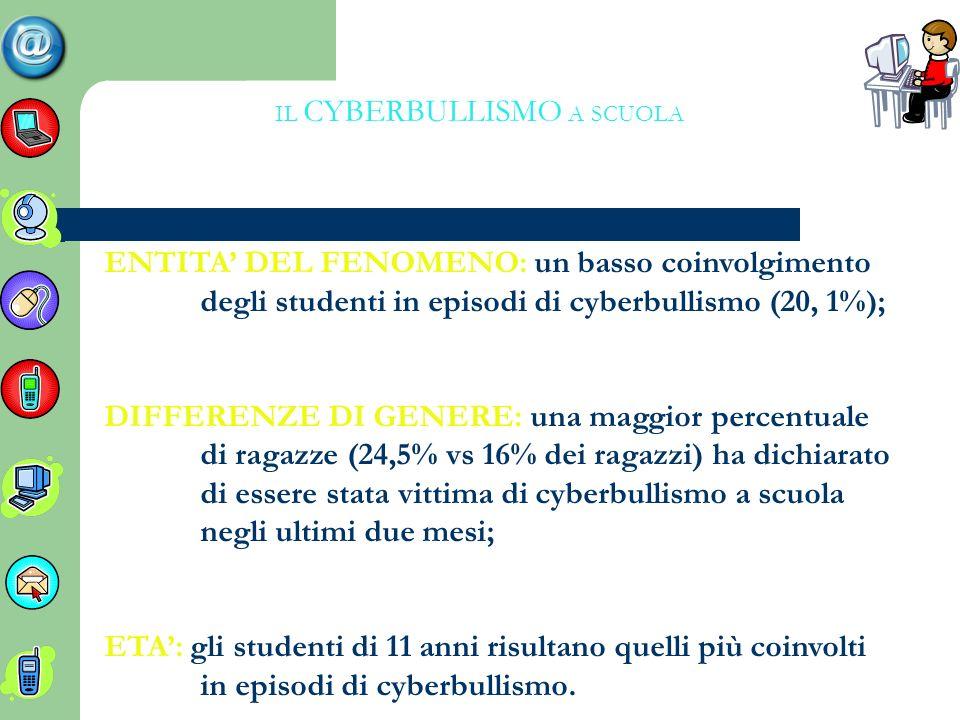 ENTITA DEL FENOMENO: un basso coinvolgimento degli studenti in episodi di cyberbullismo (20, 1%); DIFFERENZE DI GENERE: una maggior percentuale di rag