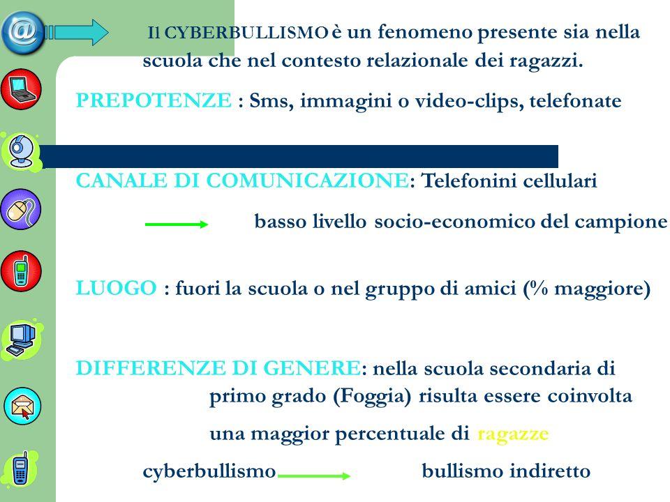 Il CYBERBULLISMO è un fenomeno presente sia nella scuola che nel contesto relazionale dei ragazzi. PREPOTENZE : Sms, immagini o video-clips, telefonat