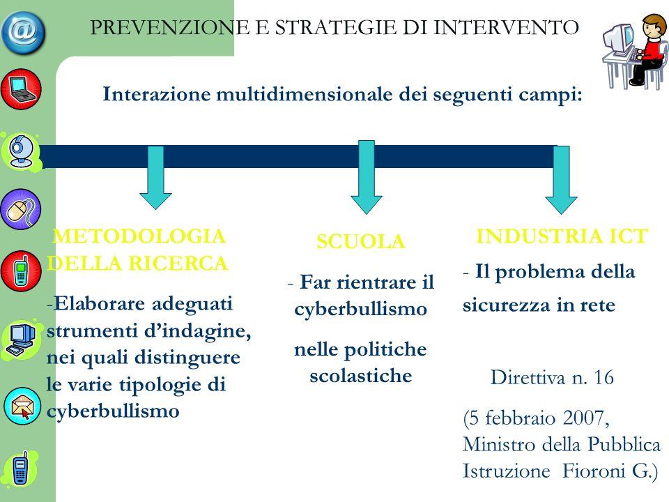 PREVENZIONE E STRATEGIE DI INTERVENTO Interazione multidimensionale dei seguenti campi: METODOLOGIA DELLA RICERCA -Elaborare adeguati strumenti dindag
