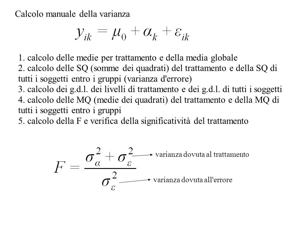 Calcolo manuale della varianza 1. calcolo delle medie per trattamento e della media globale 2. calcolo delle SQ (somme dei quadrati) del trattamento e