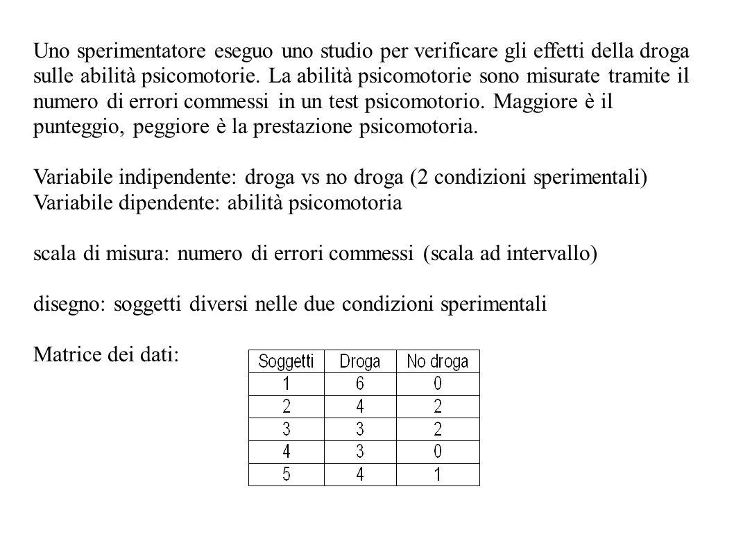 Uno sperimentatore eseguo uno studio per verificare gli effetti della droga sulle abilità psicomotorie. La abilità psicomotorie sono misurate tramite
