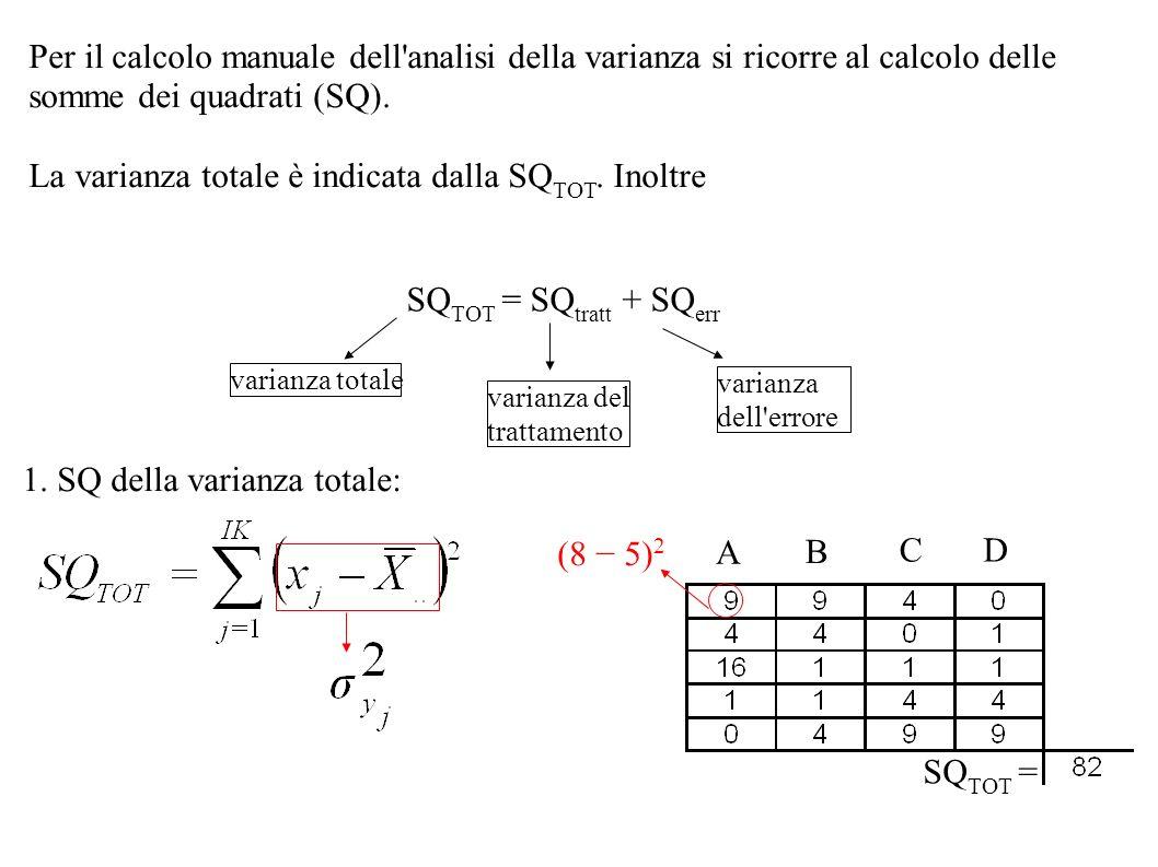 1. SQ della varianza totale: SQ TOT = SQ tratt + SQ err varianza totale varianza del trattamento varianza dell'errore A B CD SQ TOT = (8 5) 2 Per il c