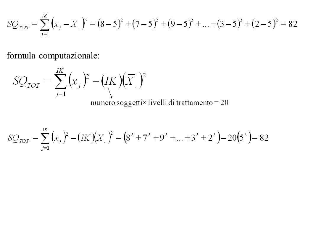 formula computazionale: numero soggetti× livelli di trattamento = 20