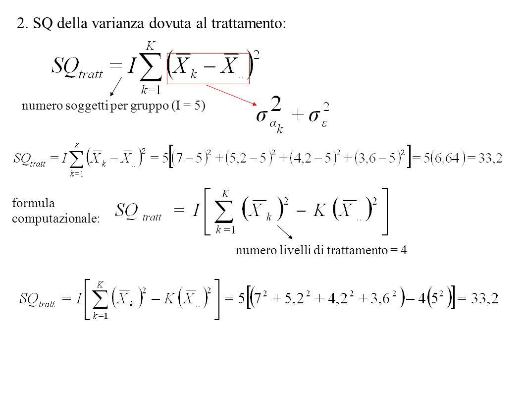 2. SQ della varianza dovuta al trattamento: numero soggetti per gruppo (I = 5) numero livelli di trattamento = 4 formula computazionale: