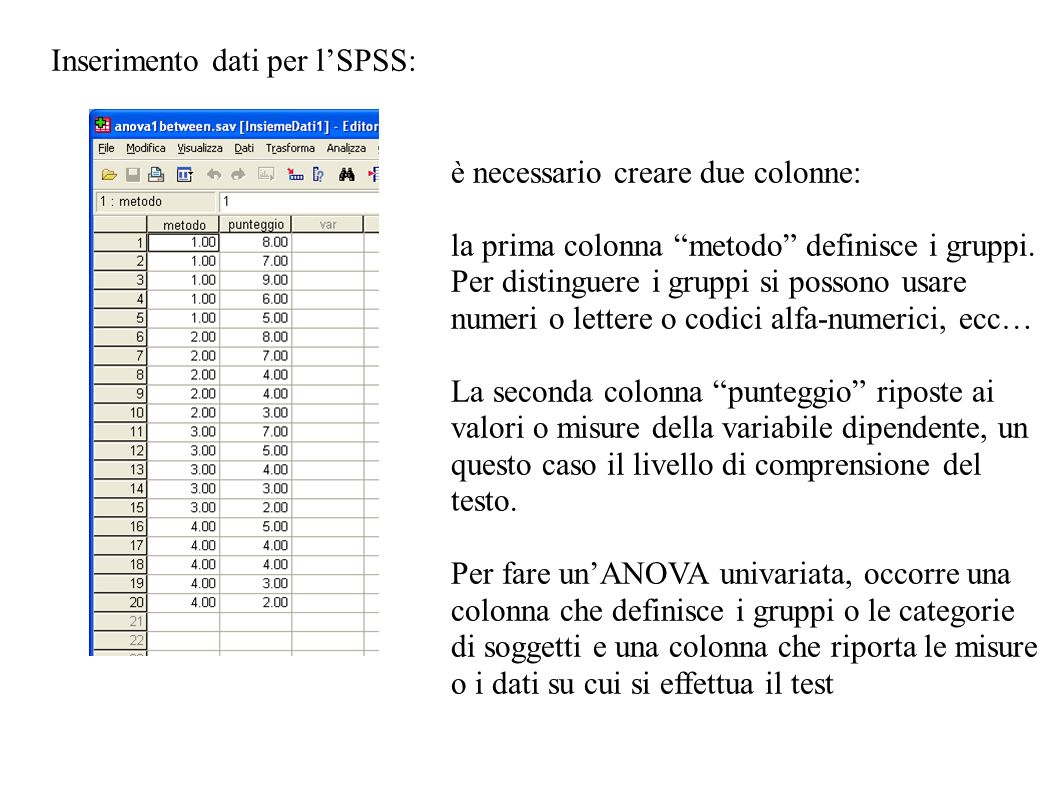Inserimento dati per lSPSS: è necessario creare due colonne: la prima colonna metodo definisce i gruppi. Per distinguere i gruppi si possono usare num
