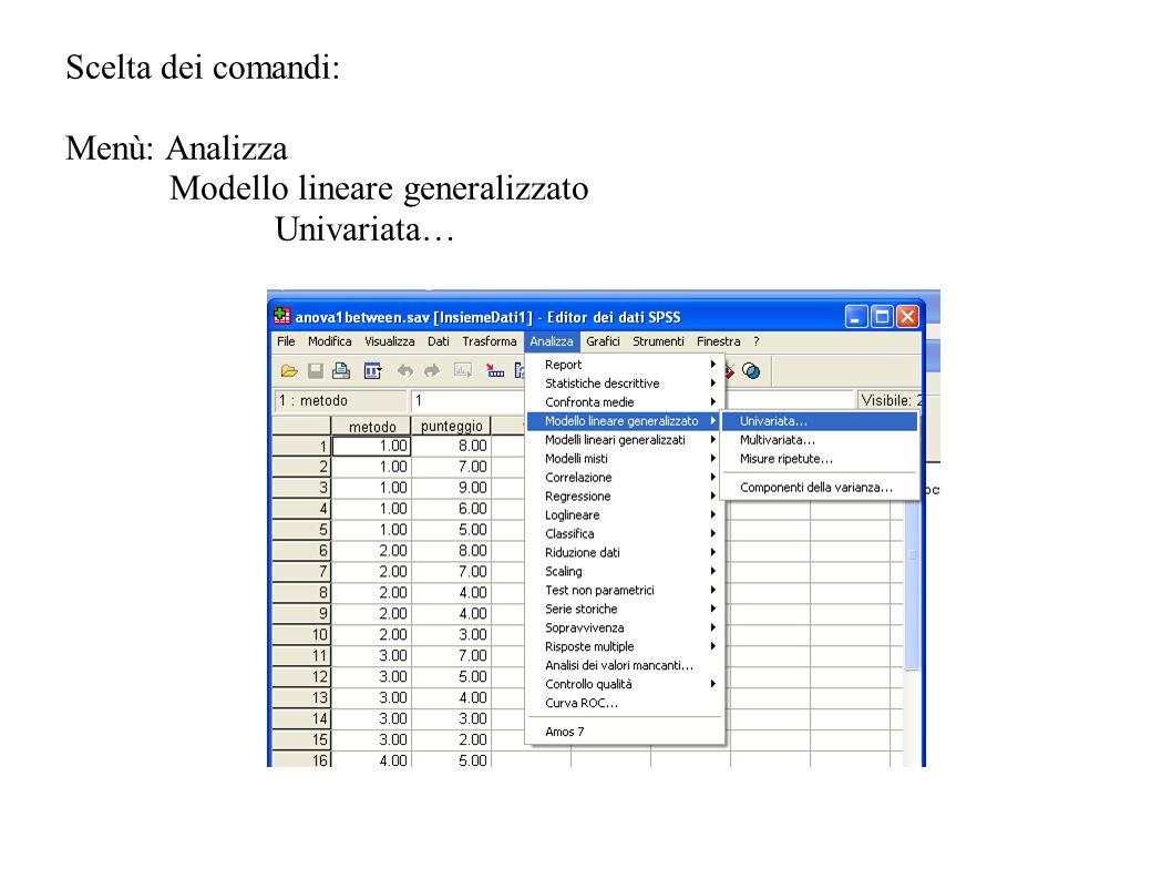 Scelta dei comandi: Menù: Analizza Modello lineare generalizzato Univariata…