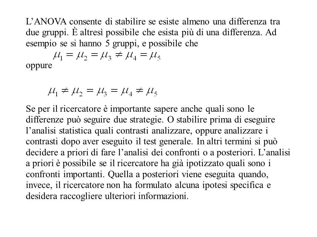 LANOVA consente di stabilire se esiste almeno una differenza tra due gruppi. È altresì possibile che esista più di una differenza. Ad esempio se si ha