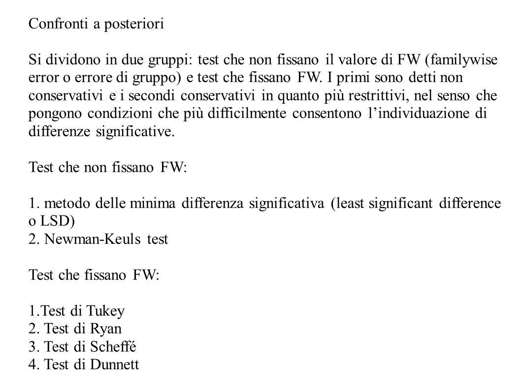 Confronti a posteriori Si dividono in due gruppi: test che non fissano il valore di FW (familywise error o errore di gruppo) e test che fissano FW. I