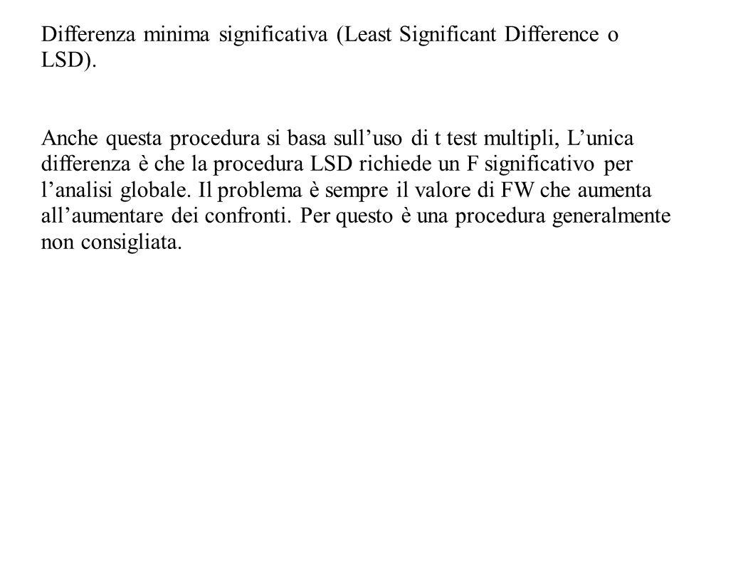Differenza minima significativa (Least Significant Difference o LSD). Anche questa procedura si basa sulluso di t test multipli, Lunica differenza è c