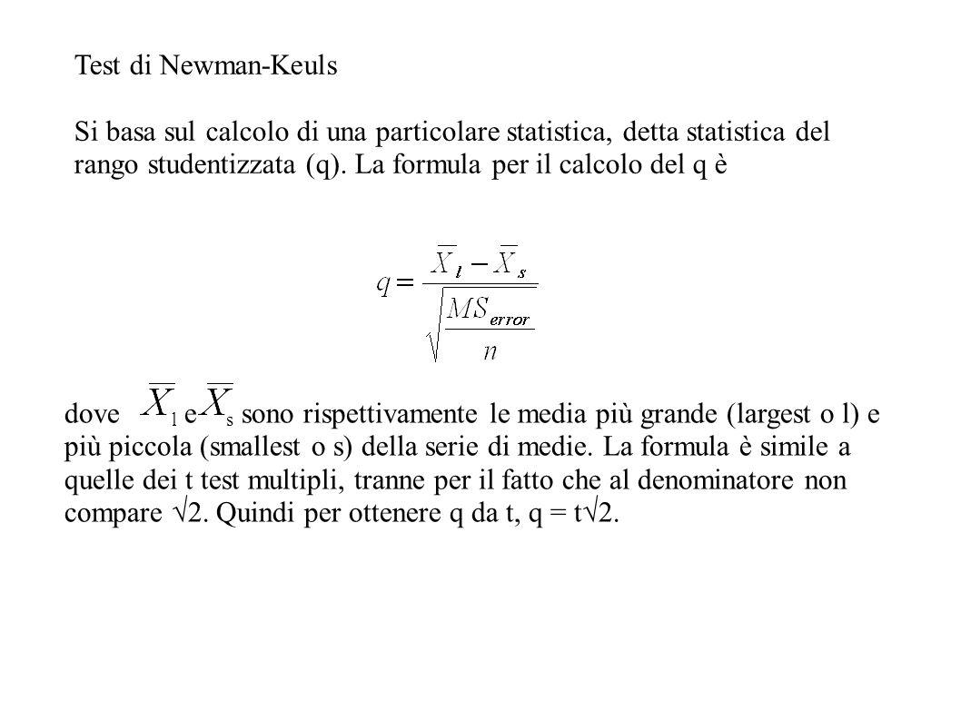 Test di Newman-Keuls Si basa sul calcolo di una particolare statistica, detta statistica del rango studentizzata (q). La formula per il calcolo del q