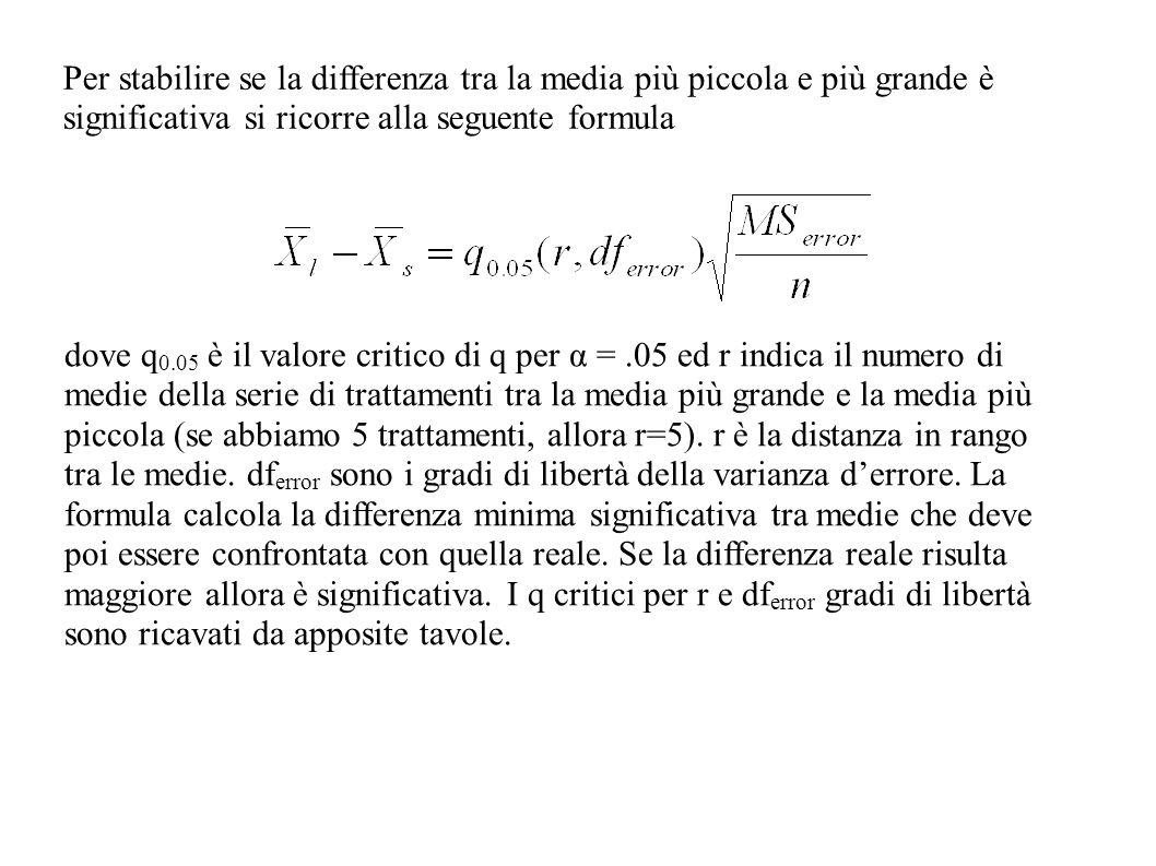 Per stabilire se la differenza tra la media più piccola e più grande è significativa si ricorre alla seguente formula dove q 0.05 è il valore critico