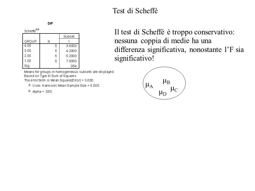 Test di Scheffé Il test di Scheffé è troppo conservativo: nessuna coppia di medie ha una differenza significativa, nonostante lF sia significativo! μA