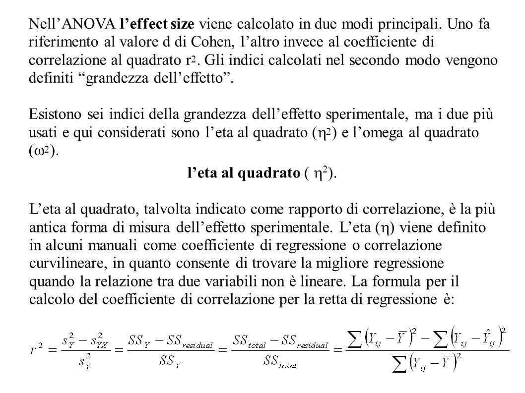 NellANOVA leffect size viene calcolato in due modi principali. Uno fa riferimento al valore d di Cohen, laltro invece al coefficiente di correlazione