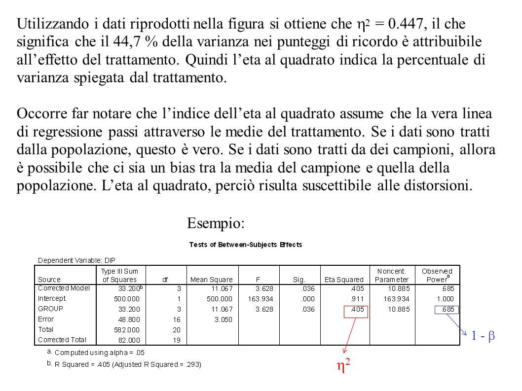 Utilizzando i dati riprodotti nella figura si ottiene che 2 = 0.447, il che significa che il 44,7 % della varianza nei punteggi di ricordo è attribuib