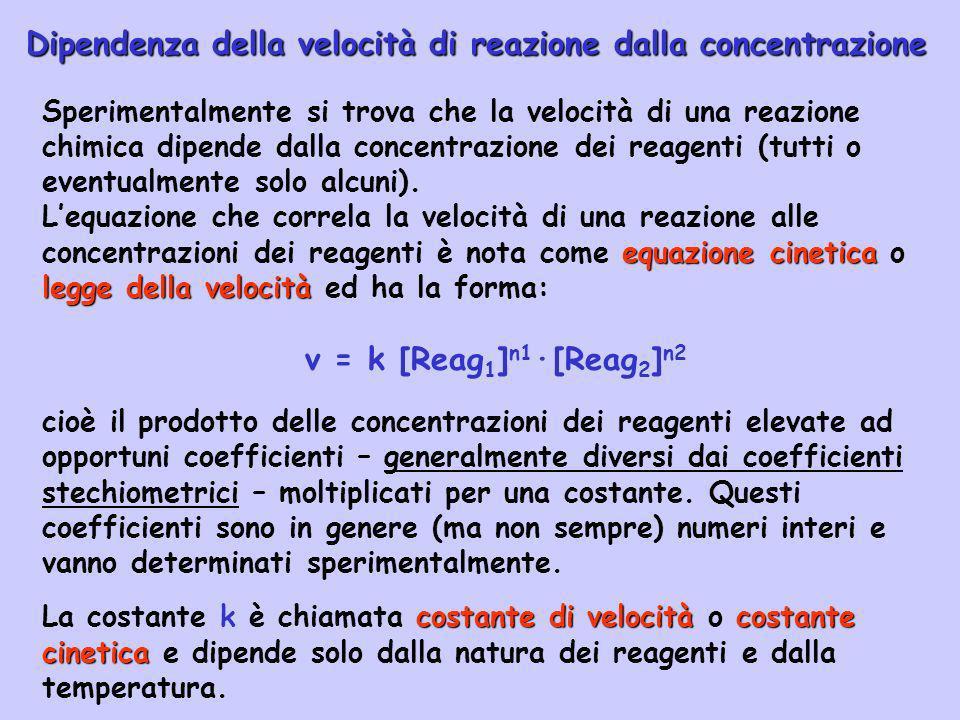 Dipendenza della velocità di reazione dalla concentrazione Sperimentalmente si trova che la velocità di una reazione chimica dipende dalla concentrazi