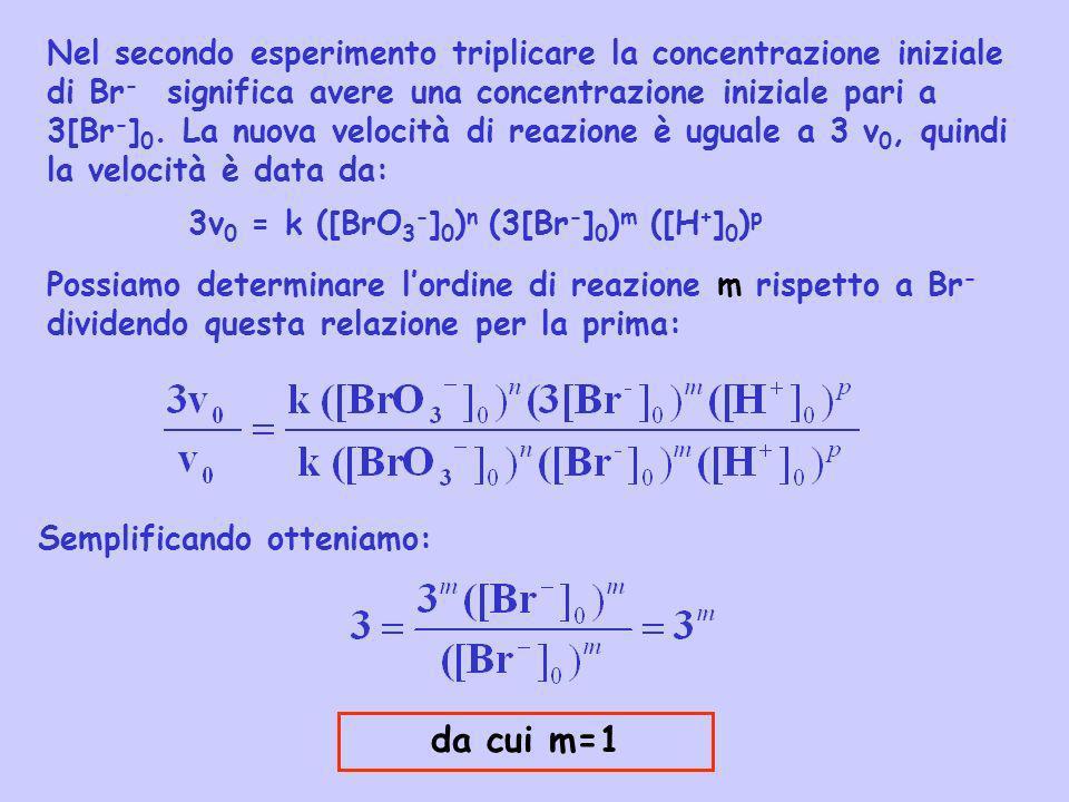 Nel secondo esperimento triplicare la concentrazione iniziale di Br - significa avere una concentrazione iniziale pari a 3[Br - ] 0. La nuova velocità