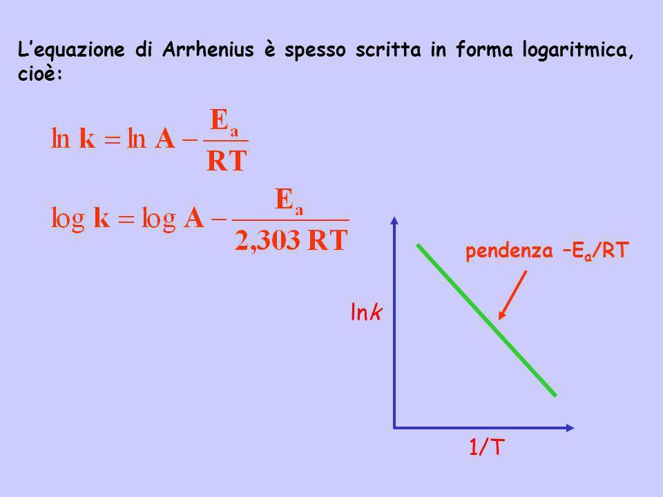 Lequazione di Arrhenius è spesso scritta in forma logaritmica, cioè: 1/T lnk pendenza –E a /RT