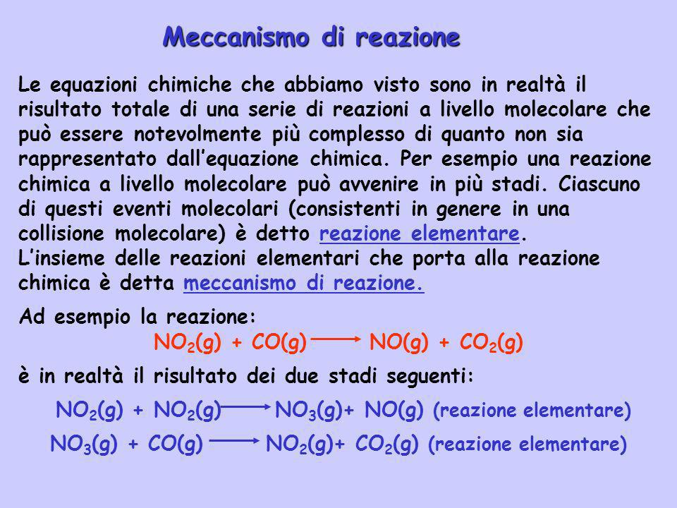 Le equazioni chimiche che abbiamo visto sono in realtà il risultato totale di una serie di reazioni a livello molecolare che può essere notevolmente p