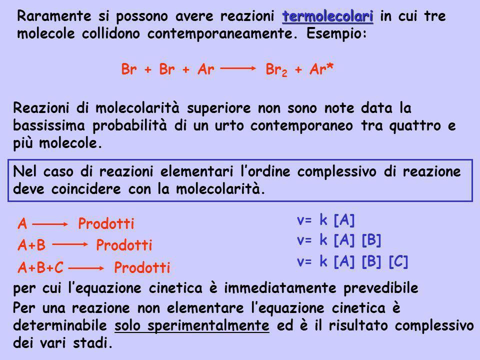 Br + Br + Ar Br 2 + Ar* Reazioni di molecolarità superiore non sono note data la bassissima probabilità di un urto contemporaneo tra quattro e più mol