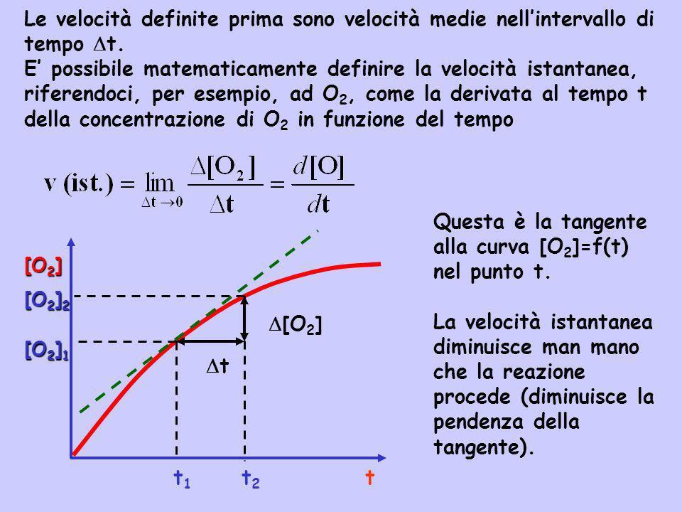 Le velocità definite prima sono velocità medie nellintervallo di tempo t. E possibile matematicamente definire la velocità istantanea, riferendoci, pe