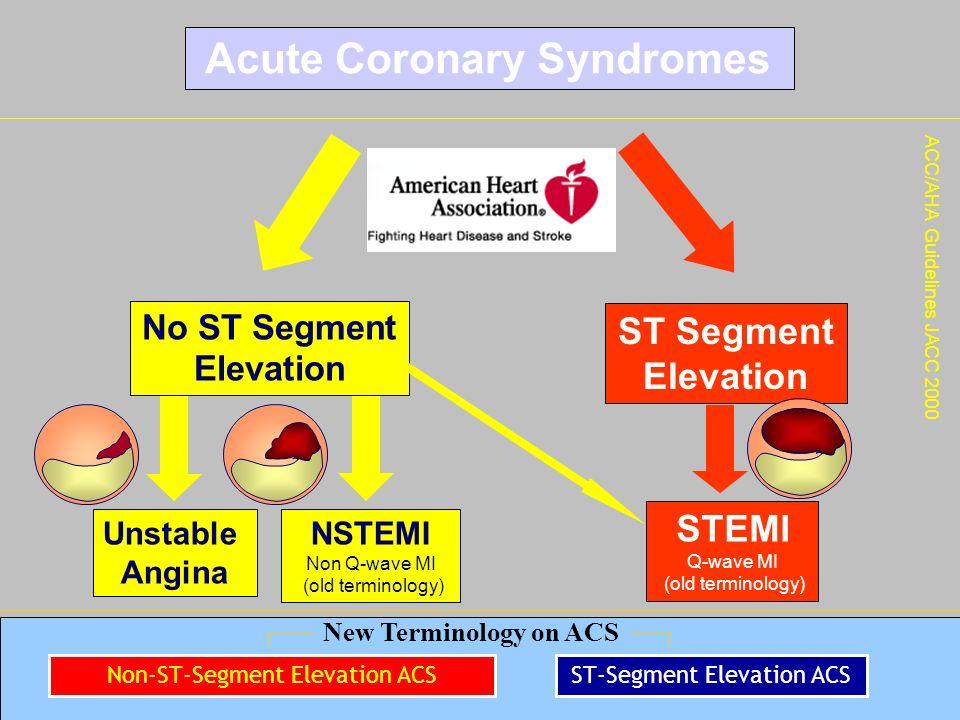 No ST Segment Elevation ST Segment Elevation Unstable Angina NSTEMI Non Q-wave MI (old terminology) STEMI Q-wave MI (old terminology) ACC/AHA Guidelin