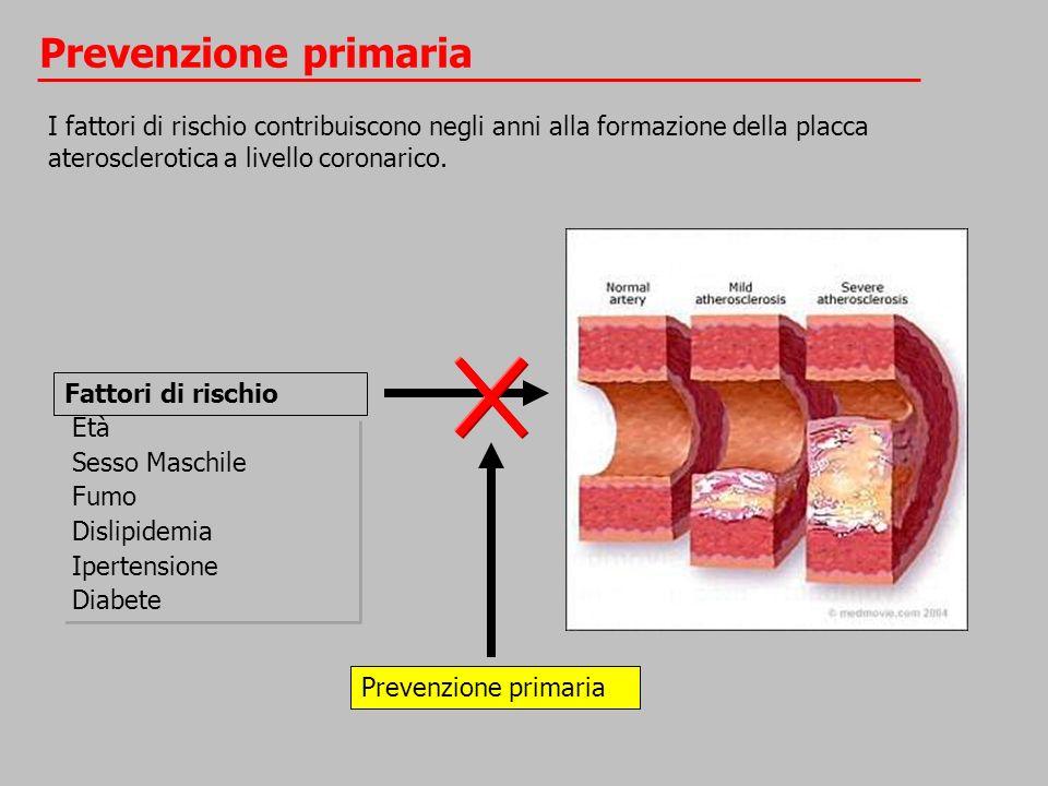 Prevenzione primaria I fattori di rischio contribuiscono negli anni alla formazione della placca aterosclerotica a livello coronarico. Prevenzione pri