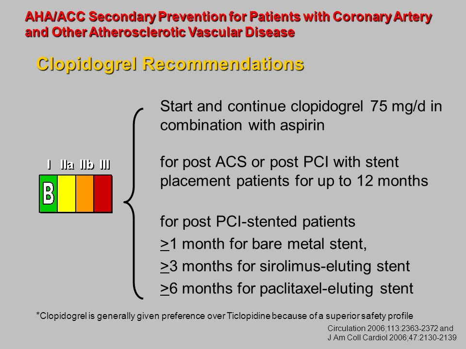 Start and continue clopidogrel 75 mg/d in combination with aspirin for post ACS or post PCI with stent placement patients for up to 12 months for post