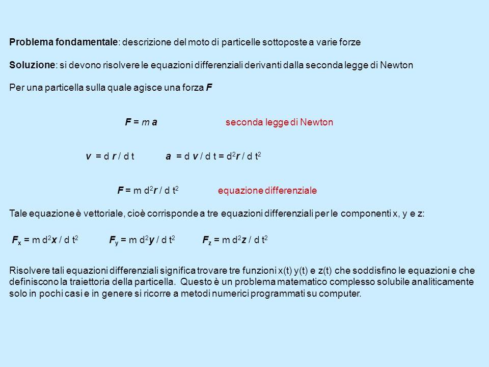 Per un sistema conservativo per il quale può essere definito un potenziale la forza è il gradiente del potenziale F = - V vettore di componenti: - V(x,y,z) / x, - V(x,y,z) / y, - V(x,y,z) / z In una dimensione, ad esempio x, il gradiente è semplicemente la derivata rispetto a quella cordinata F x = - d V(x) / d x Consideriamo come esempio una particella legata ad una molla per la quale vale la legge di Hook F x = - k x forza direttamente proporzionale allo spostamento