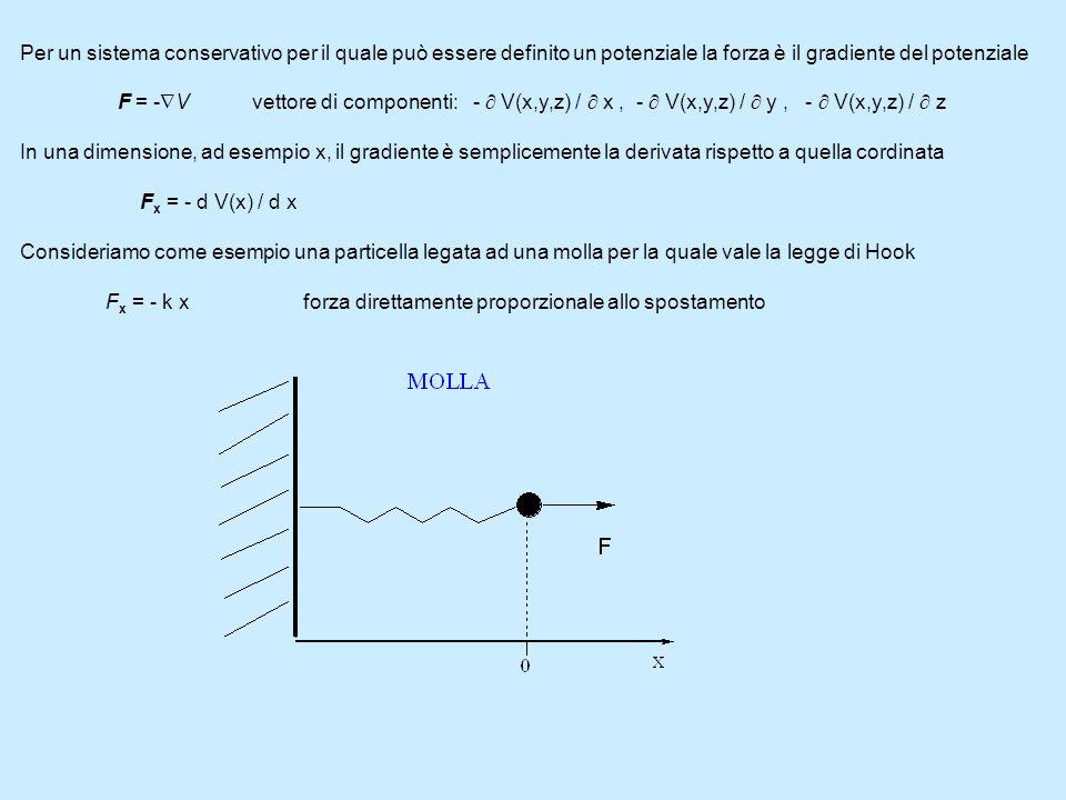 Lequazione di Newton diventa -kx = m d 2 x(t) / d t 2 ovvero d 2 x(t) / d t 2 = -(k/m) x(t) Una soluzione di questa equazione è x(t)=A sin( t) con = (k/m) Infatti d x(t)/ dt = A (k/m) cos ( t) d 2 x(t) / dt 2 = A (k/m) [- (k/m) sin ( t)] = - (k/m) A sin( t) = -(k/m) x(t) Il potenziale corrispondente a questa forza è quadratico ed è particolarmente utile in chimica V(x)=1/2 kx 2 F x = - d V(x) / d x = -kx